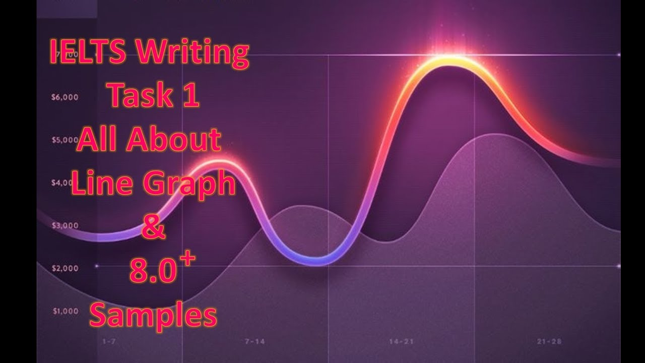 How to Do Line Graph Type of Question in IELTS Writing task 1?