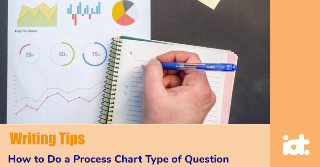 How to Do a Process Chart Type of Question in IELTS Writing Task 1?
