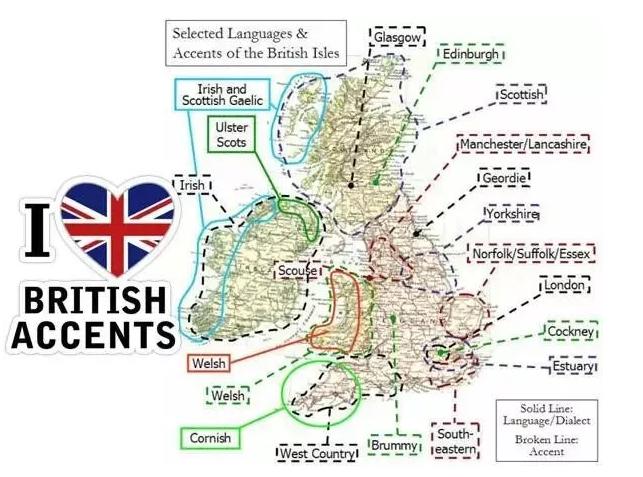 雅思备考 如何分辨英语各种口音