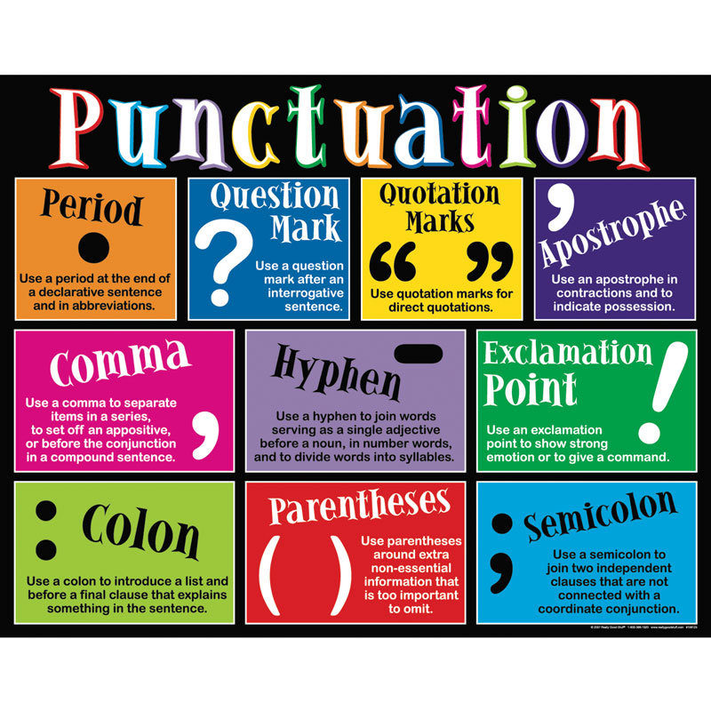 How Important is Punctuation for IELTS Writing Section?