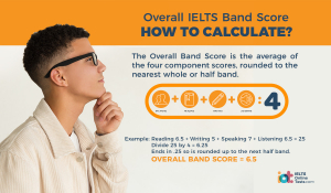 How the IELTS band scores calculated?